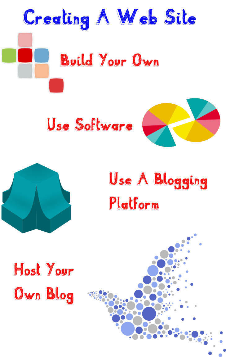 Infographic shows how to make a web site